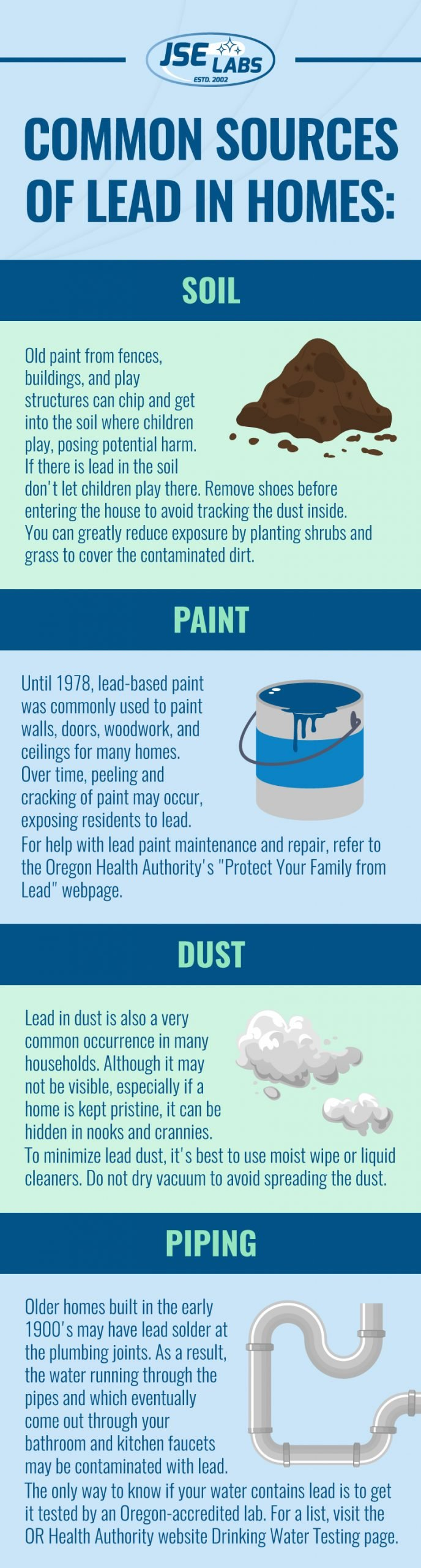 infographic about the 4 common sources of lead in a home
